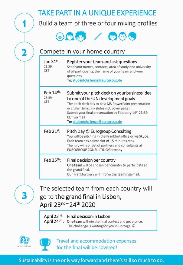 nextcontinent Student Challenge 2020